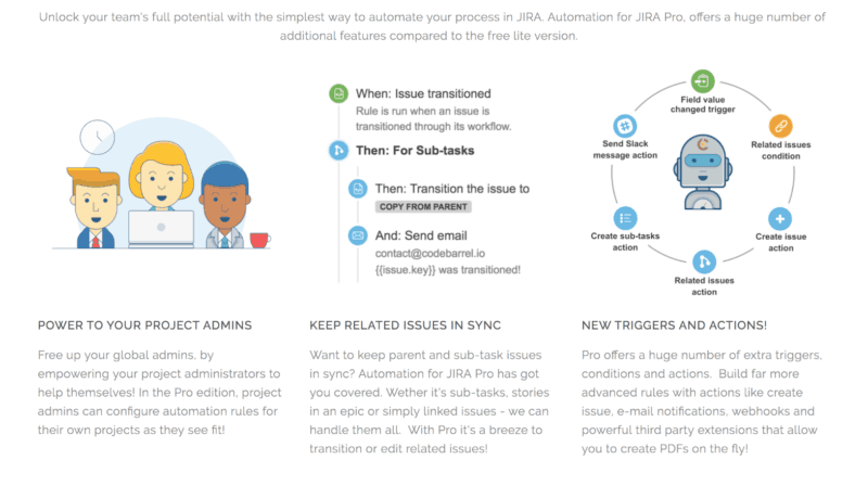 Automate your Jira for free with the automation add on