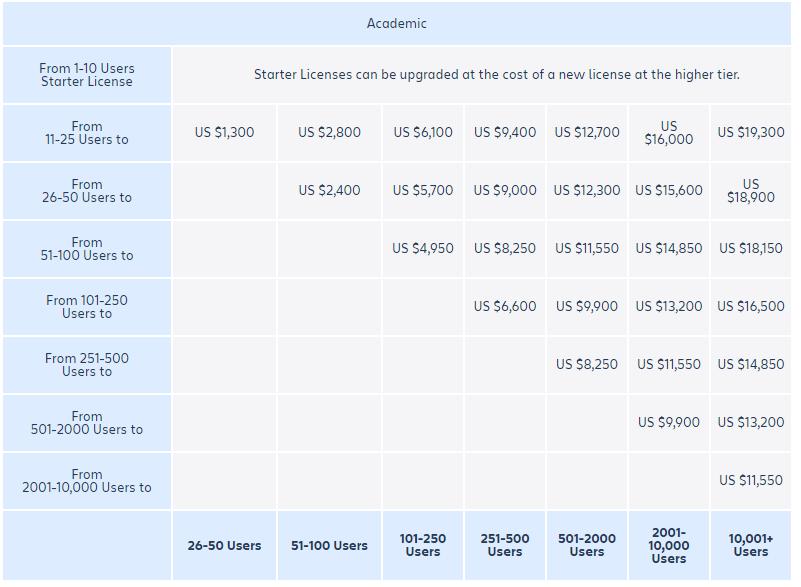 jira pricing academic license