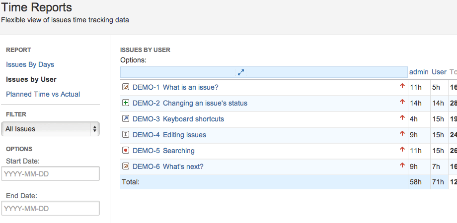 Time reports add-on for Jira