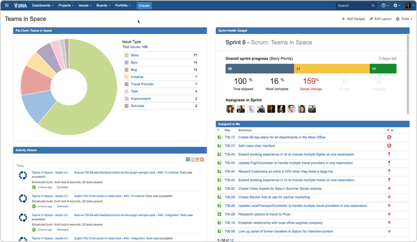 Jira Dashboards Made Simple: The Why, How and Best Practices