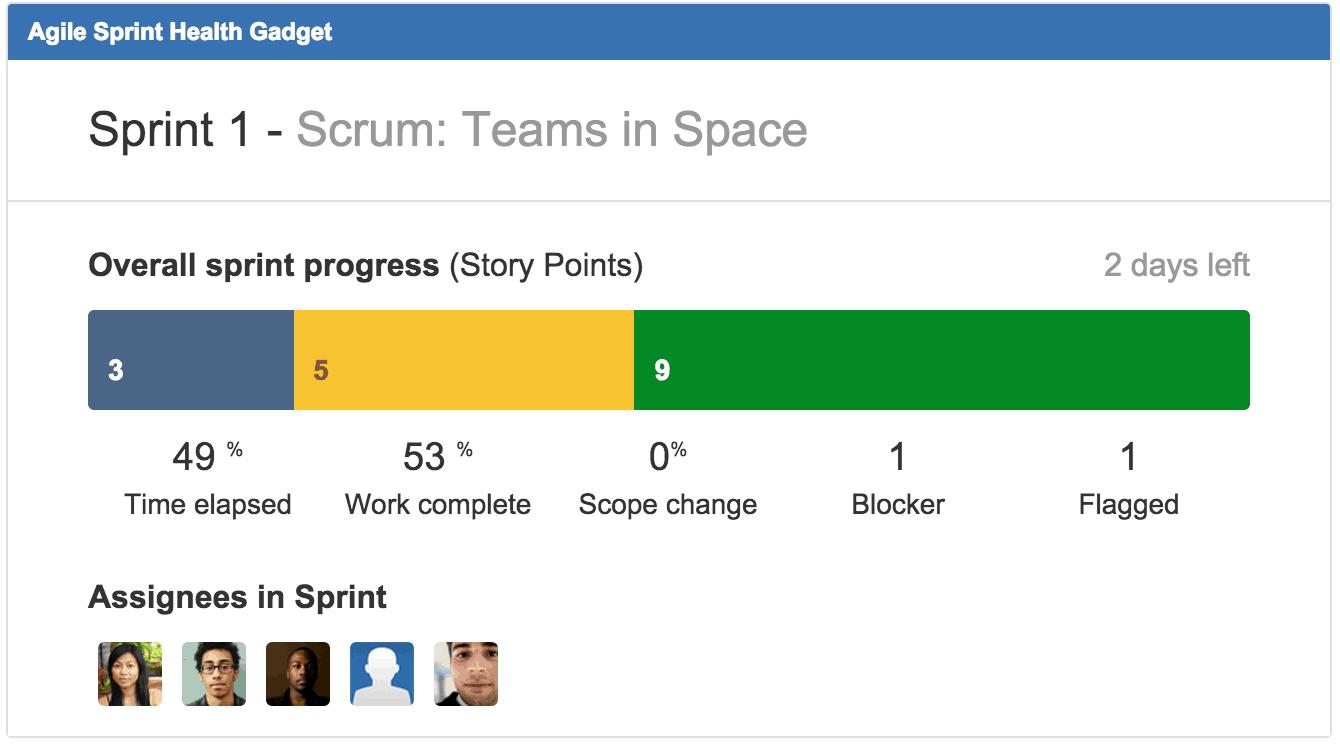 Agile Sprint Gadget for Jira dahboard