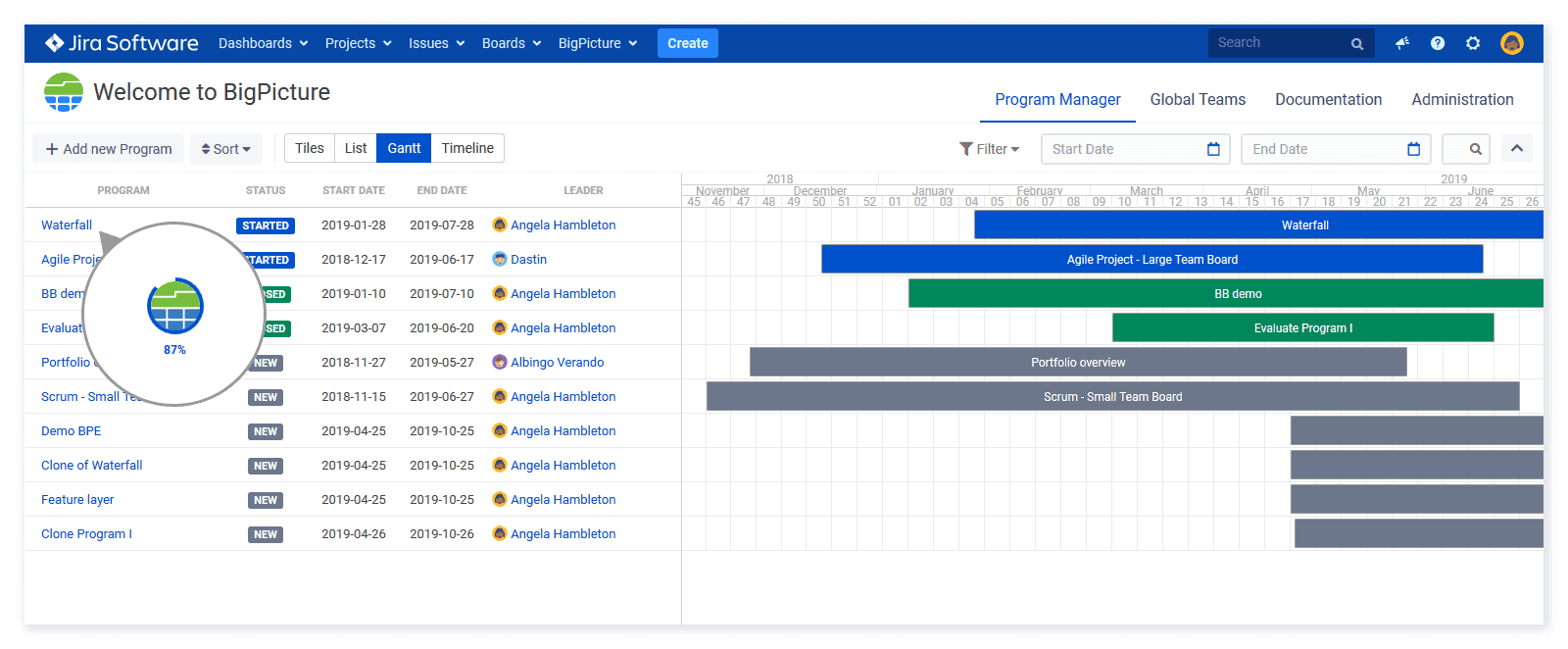 gantt charts in jira at macroscale