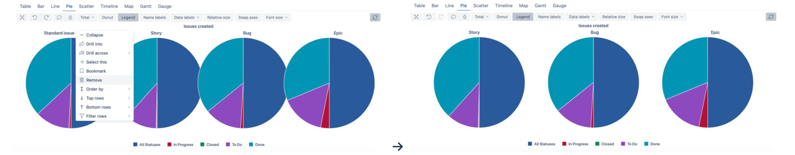 optimize pie charts in jira eazybi