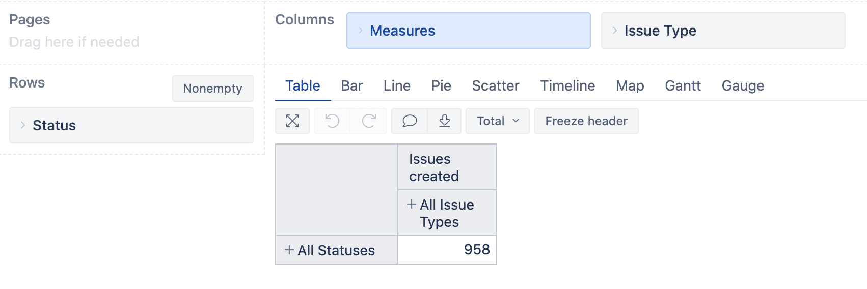 eazybi for jira issue type dimension
