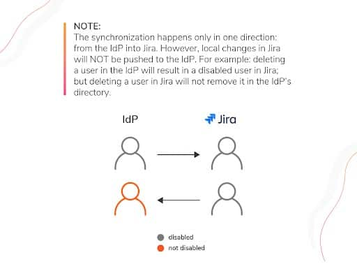 idP Jira sync in SAML