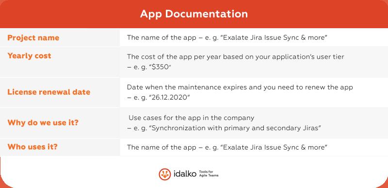 Atlassian stack app documentation