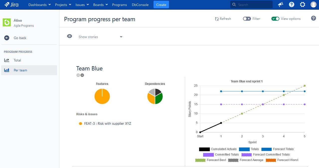 jira safe app progress view