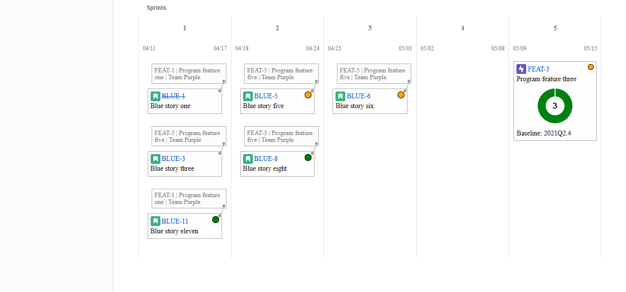 sprints overview in jira