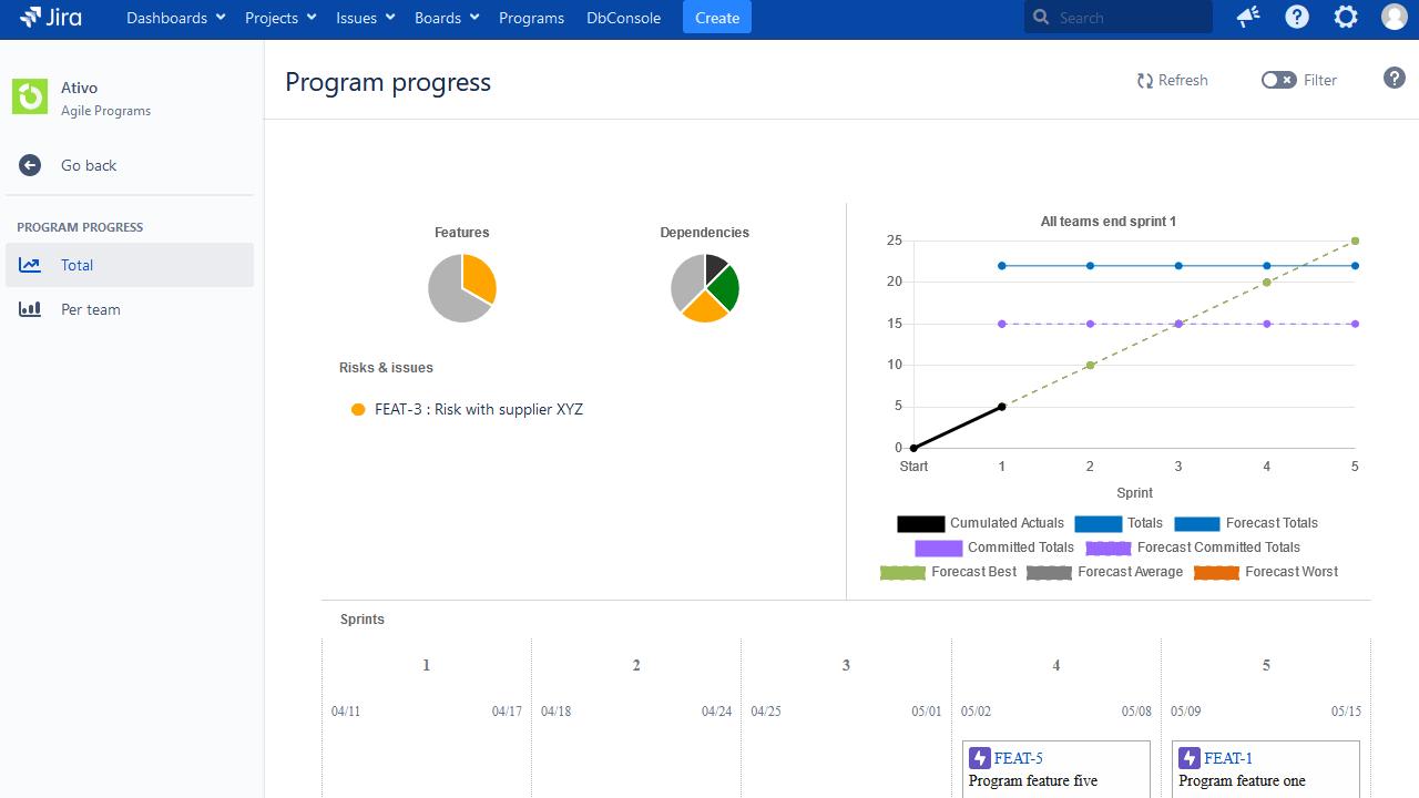 jira progress view at program level