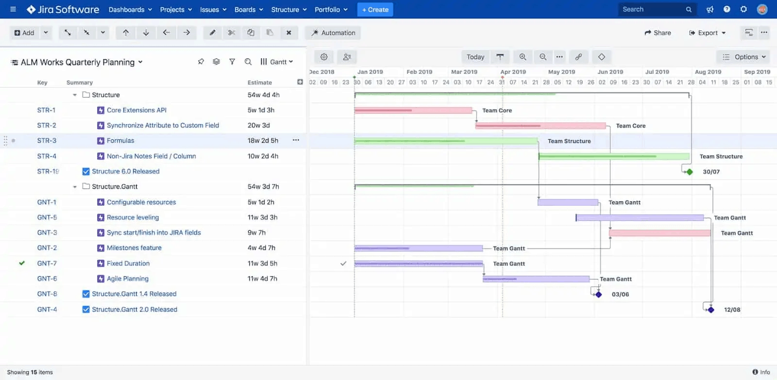structure.gantt for jira agile