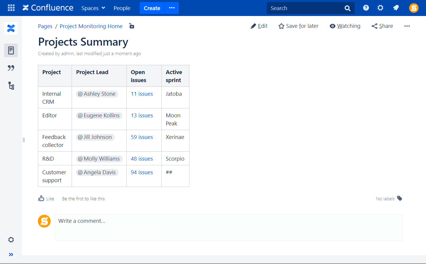 jira project summary in confluence