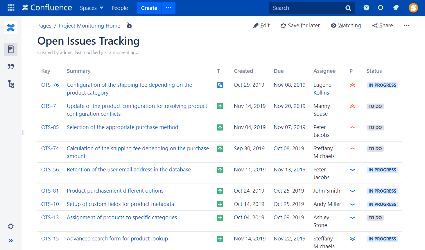 issue tracking in confluence