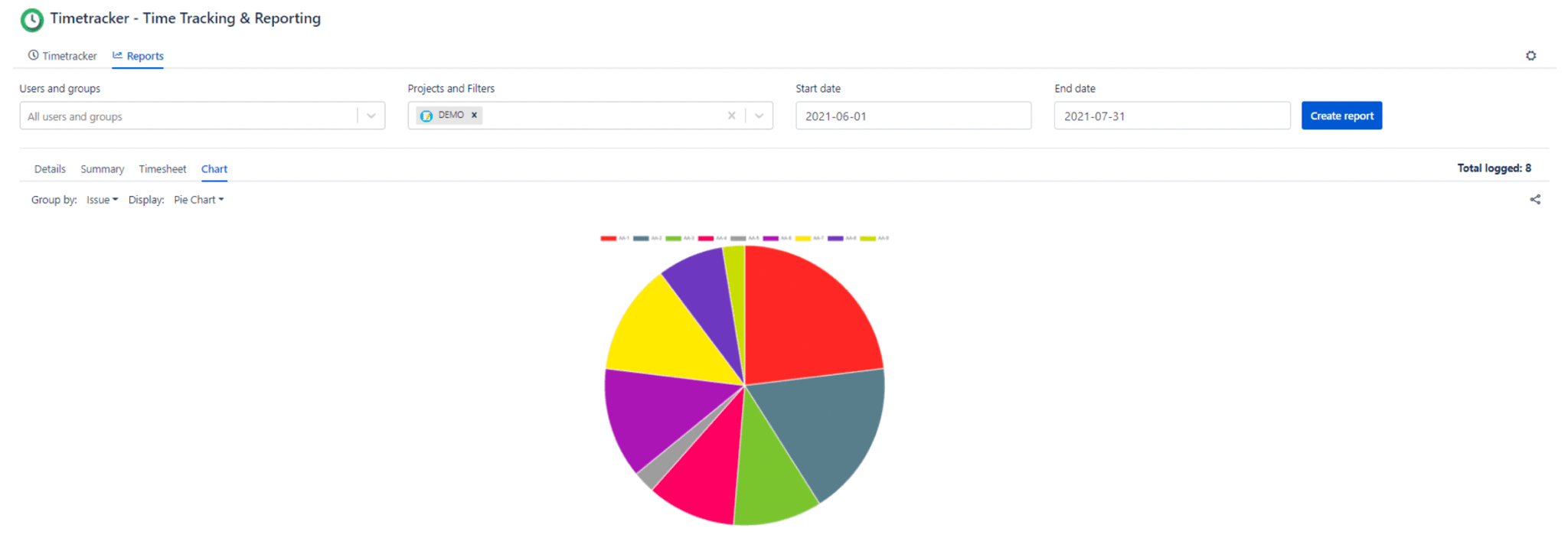 charts in time tracker for jira