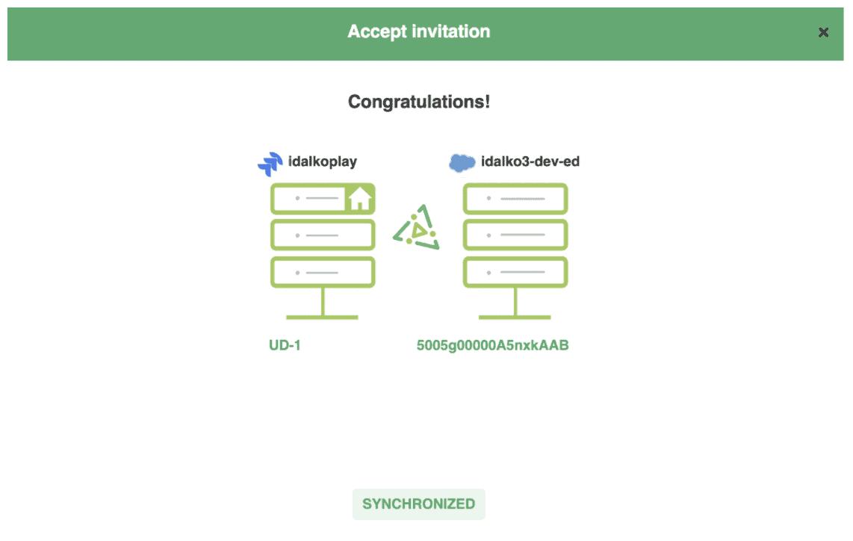 successful Jira Salesforce Integration